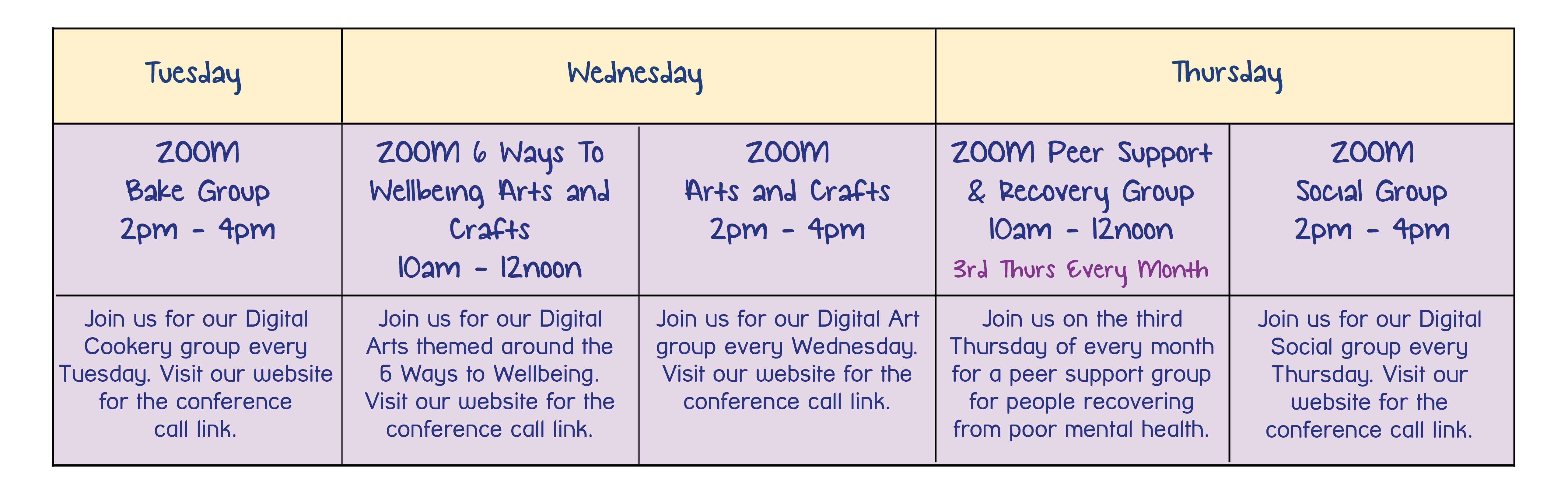 Tuesday. ZOOM Bake Group. 2pm - 4pm. Join us for our Digital Cookery group every Tuesday. Visit our website for the conference call link. Wednesday. ZOOM 6 Ways To Wellbeing Arts and Crafts 10am - 12 noon. Join us for our Digital Arts themed around the 6 Ways to Wellbeing. Visit our website for the conference call link. ZOOM Arts and Crafts 2pm - 4pm. Join us for our Digital Art Group every Wednesday. Visit our website for the conference call link. Thursday. ZOOM Peer Support & Recovery Group. 10am - 12noon. 3rd Thurs of Every Month. Join us on the third Thursday of every month for a peer support group for people recovering from poor mental health. ZOOM Social Group 2pm - 4pm. Join us for our Digital Social Group every Thursday. Visit our website for the conference call link.