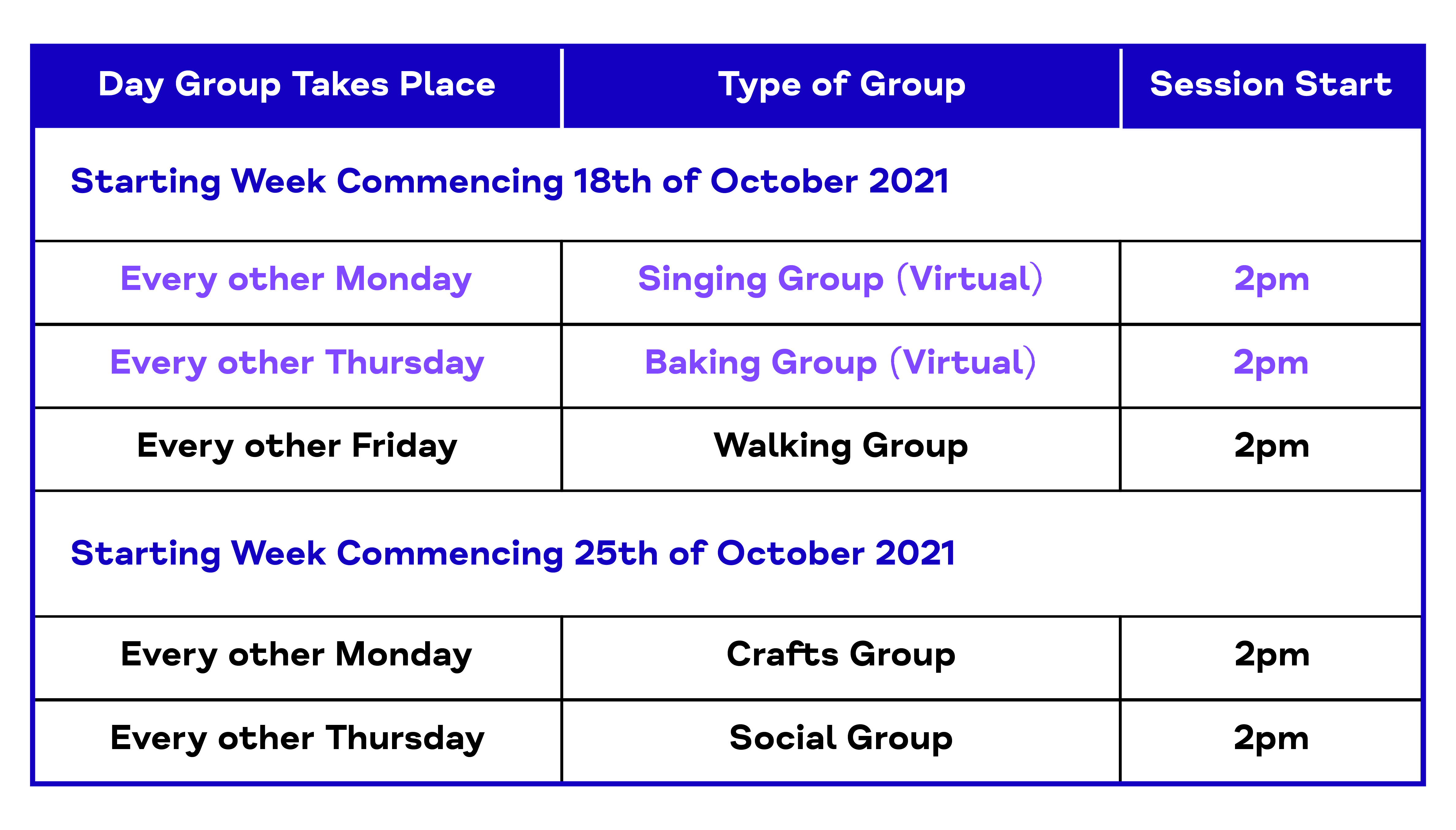 Day Group Takes Place. Type of Group. Session. Starting Week Commencing 18th of October 2021. Every other Monday. Singing Group (Virtual). 2pm. Every other Thursday. Baking Group (Virtual). 2pm. Every other Friday. Walking Group. 2pm. Starting Week Commencing 25th of October 2021. Every other Monday. Crafts Group. 2pm. Every other Thursday. Social Group. 2pm.